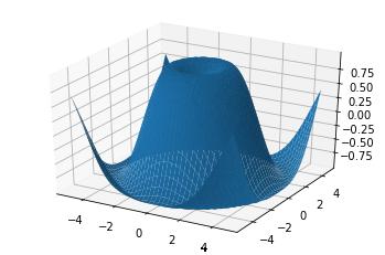 3D data visualization in matplotlib