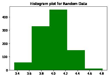 histogram in matplotlib