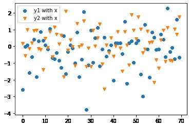 scatter plot in matplotlib